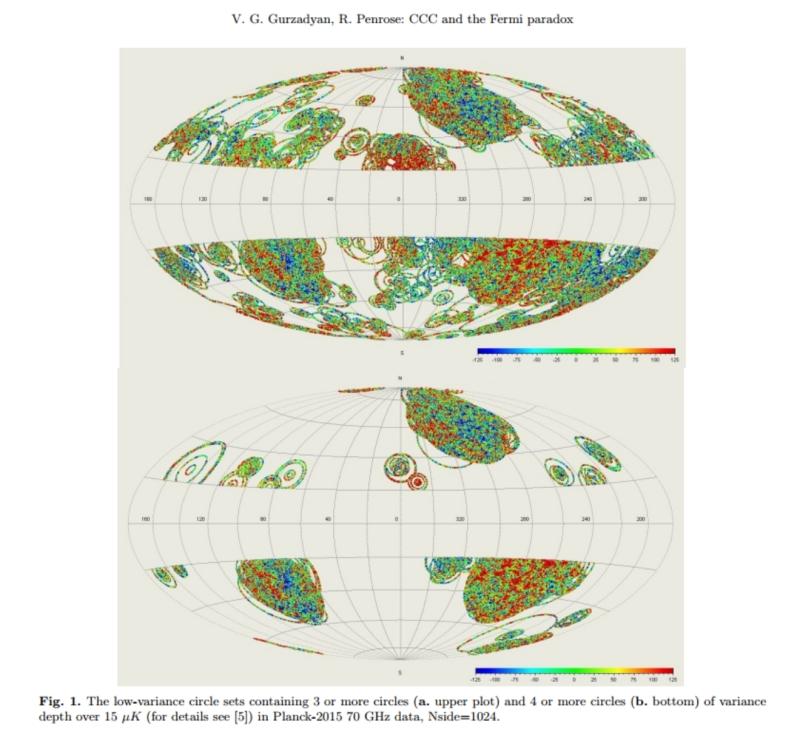 Evidência científica sugere que avançadas civilizações alienígenas estavam ao redor antes do Big Bang